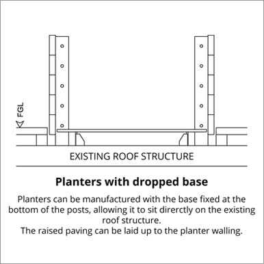 Planters with a dropped base